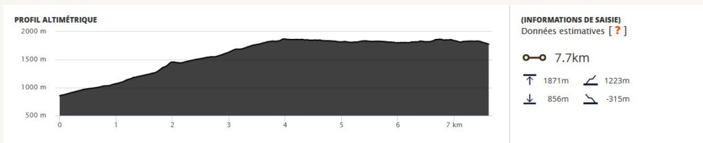 Profil de la montée de la Pinée au ruisseau de Marta (Bendola)